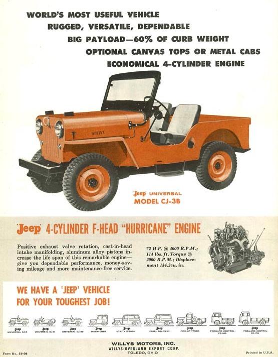 orange Jeep   Rustic Chic